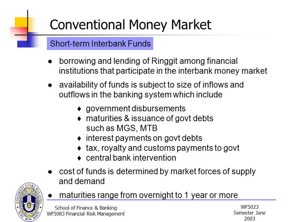 Borrow money from bank to trade forex