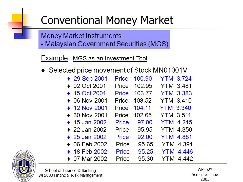 malaysia money market instrument Identifying time deposit instruments  for a money market time deposit in  malaysian ringgit that settles on the 21st of the month, use.