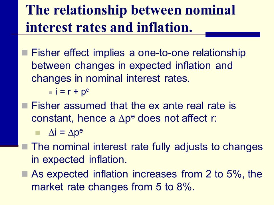 relationship between inflation and interest rates fisher