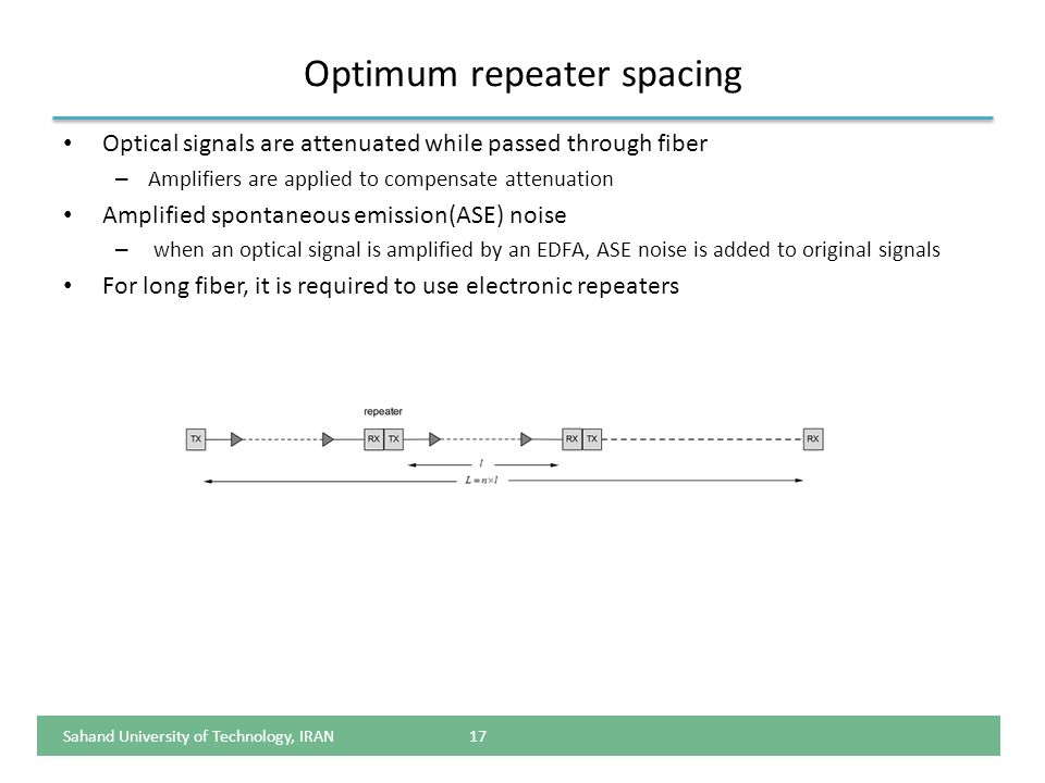 Optimum repeater spacing