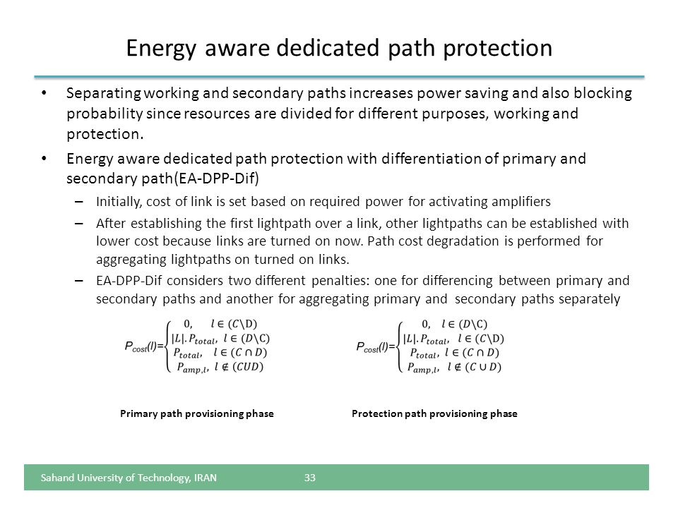 Energy aware dedicated path protection