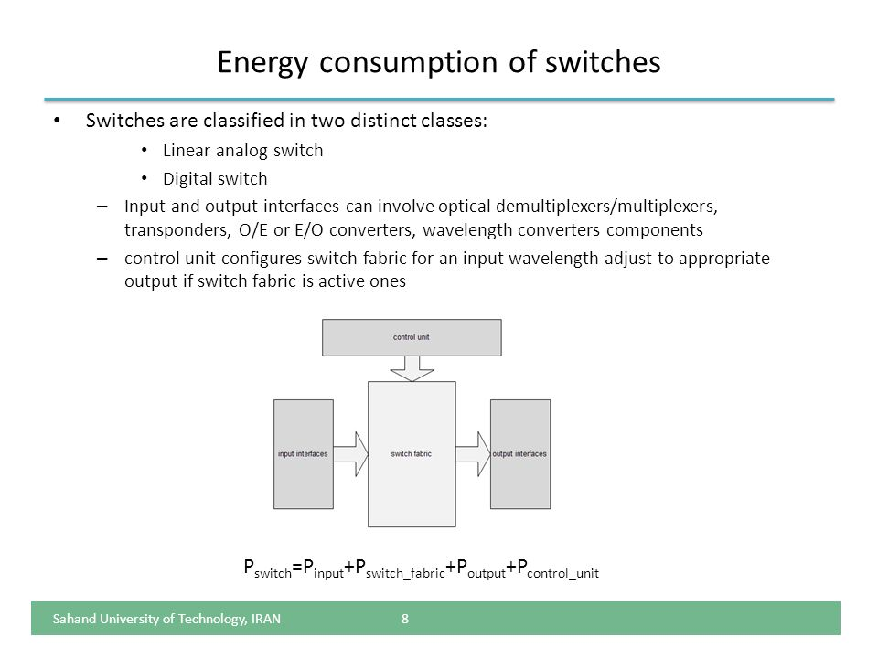 Energy consumption of switches