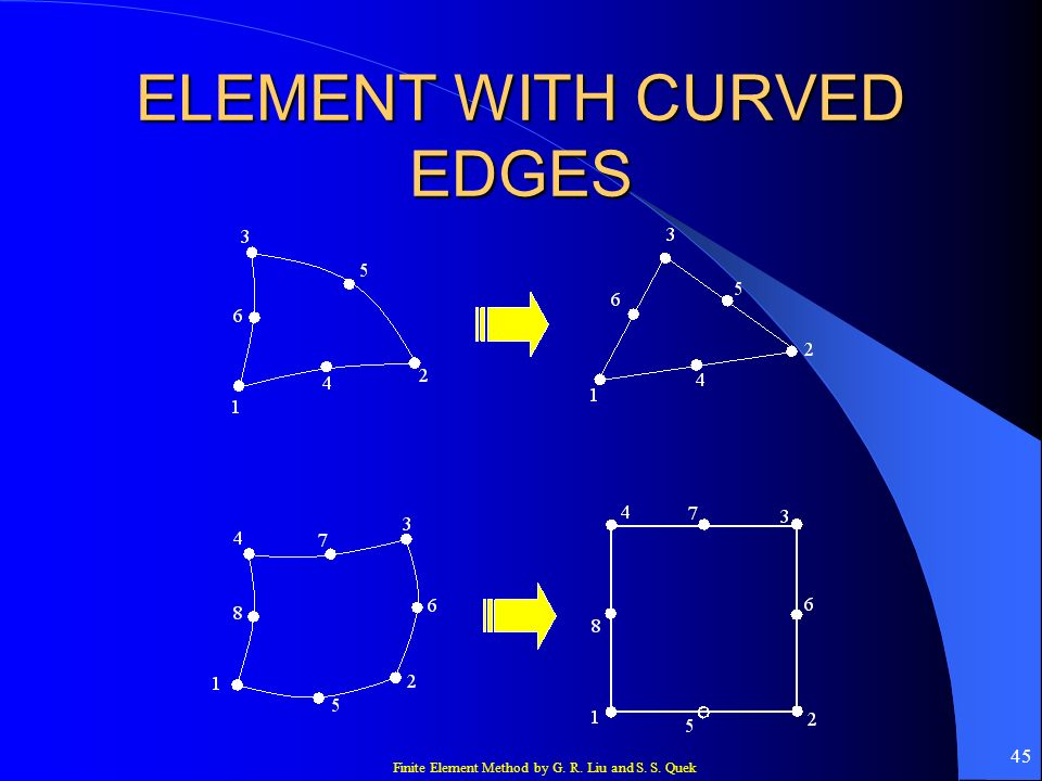 ELEMENT WITH CURVED EDGES