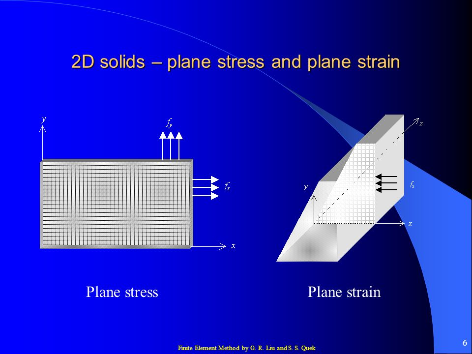 2D solids – plane stress and plane strain