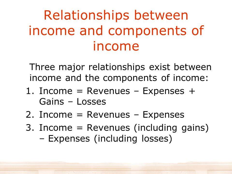 relationship between revenue and net profit