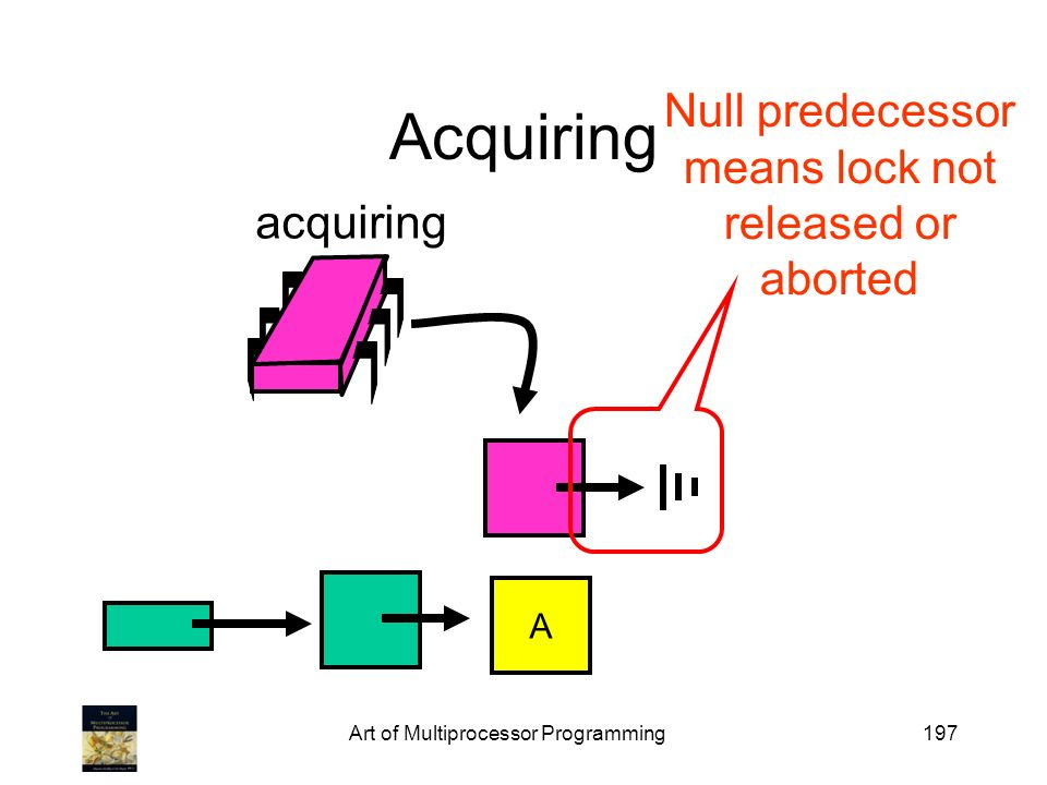 Acquiring Null predecessor means lock not released or aborted