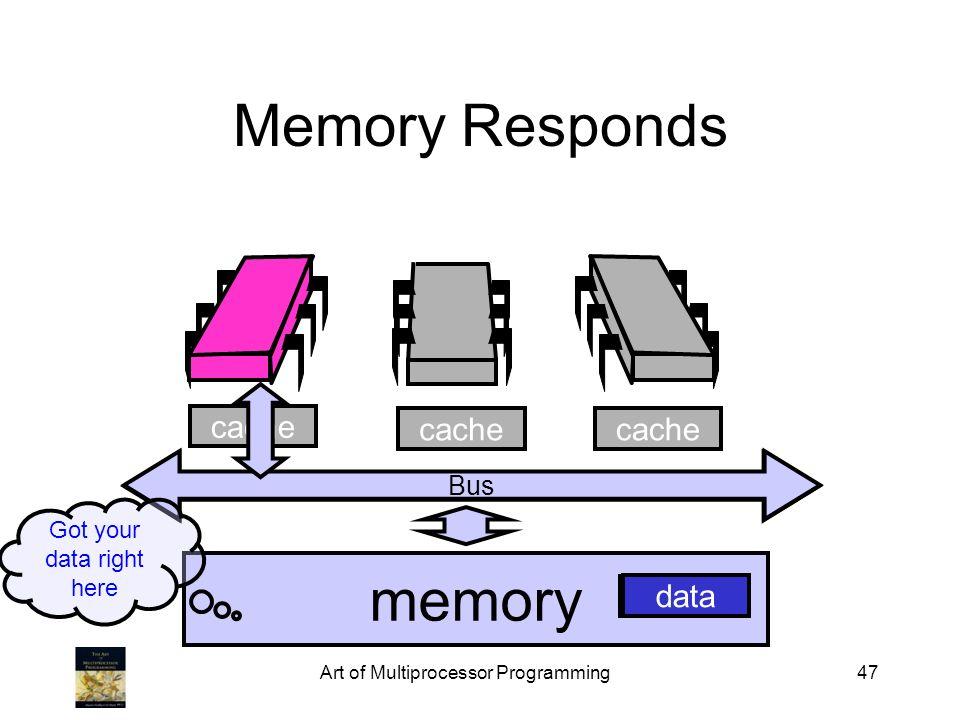 Memory Responds memory cache cache cache data data Bus Bus
