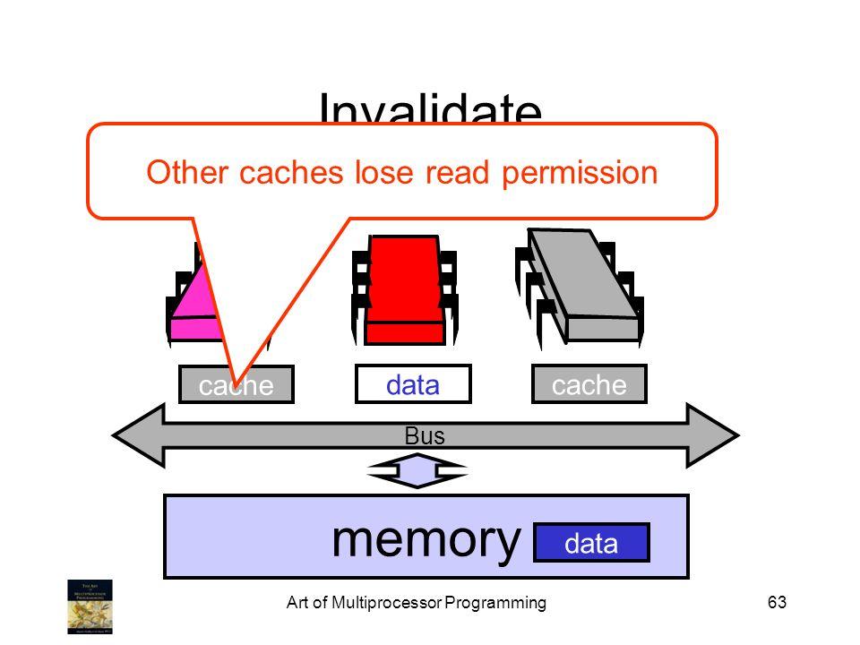 Invalidate memory Other caches lose read permission cache data cache