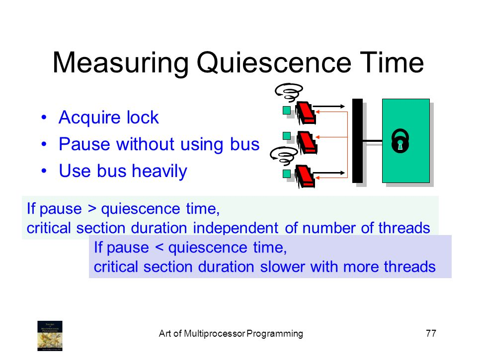 Measuring Quiescence Time