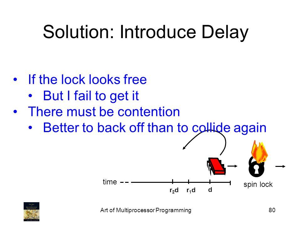 Solution: Introduce Delay