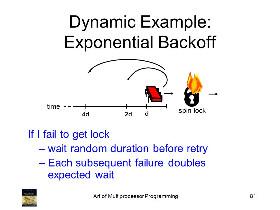 Dynamic Example: Exponential Backoff
