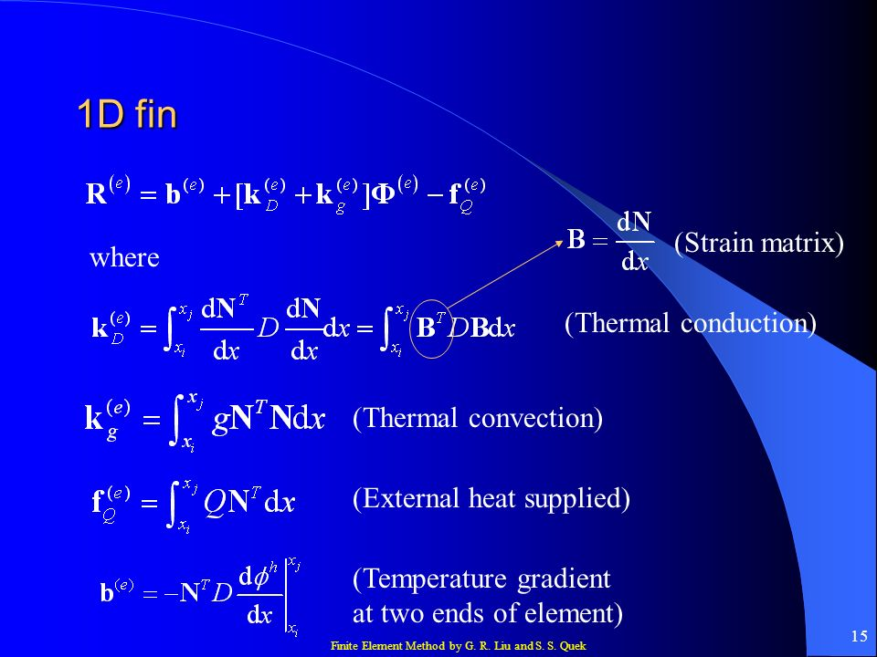 1D fin (Strain matrix) where (Thermal conduction) (Thermal convection)