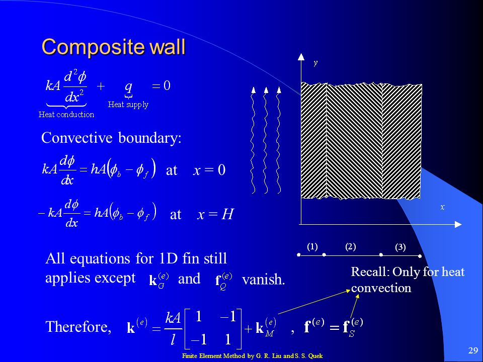 Composite wall Convective boundary: at x = 0 at x = H