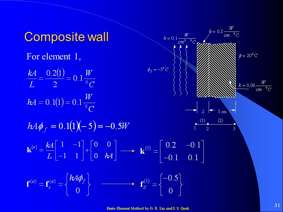 Composite wall For element 1,