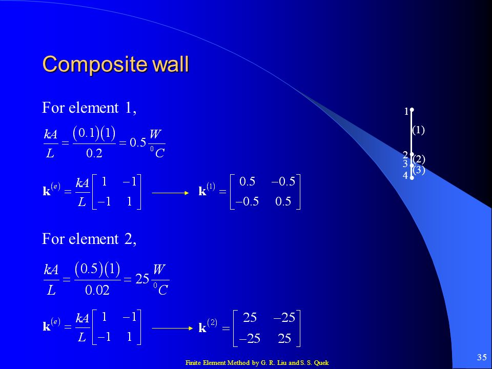 Composite wall For element 1, · 1 2 3 4 (1) (2) (3) For element 2,