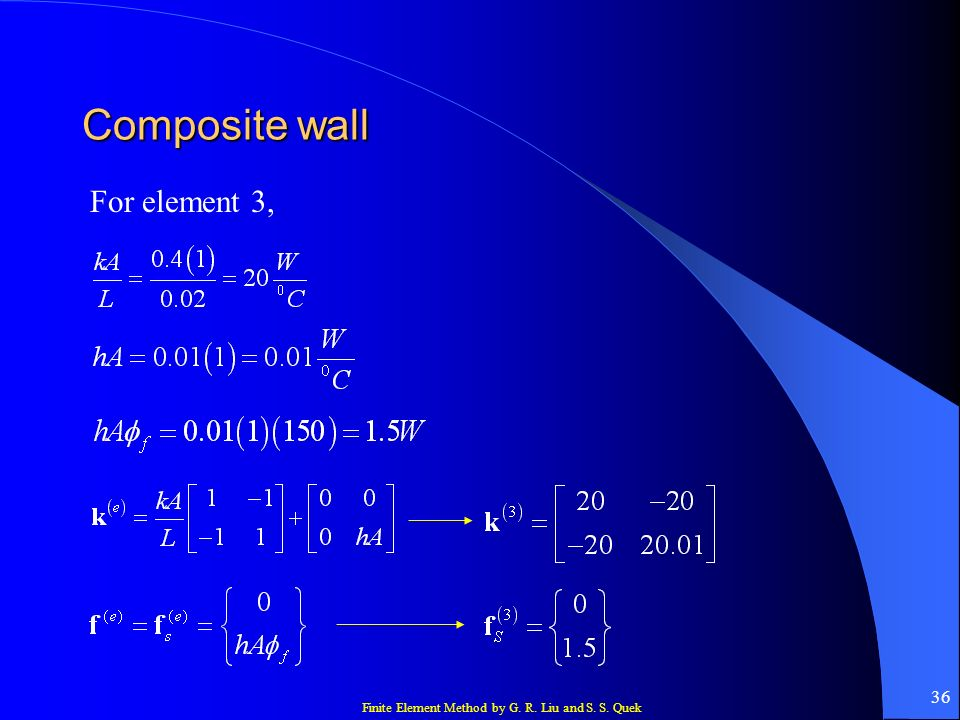 Composite wall For element 3,