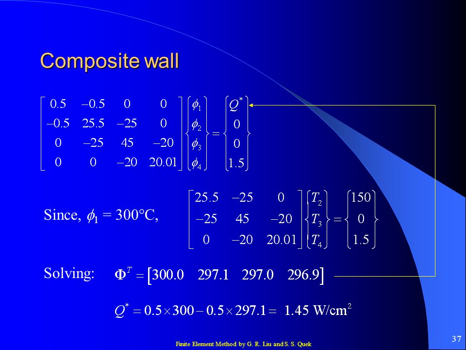 Composite wall Since, 1 = 300°C, Solving: