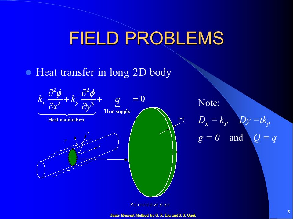 FIELD PROBLEMS Heat transfer in long 2D body Note: Dx = kx, Dy =tky,