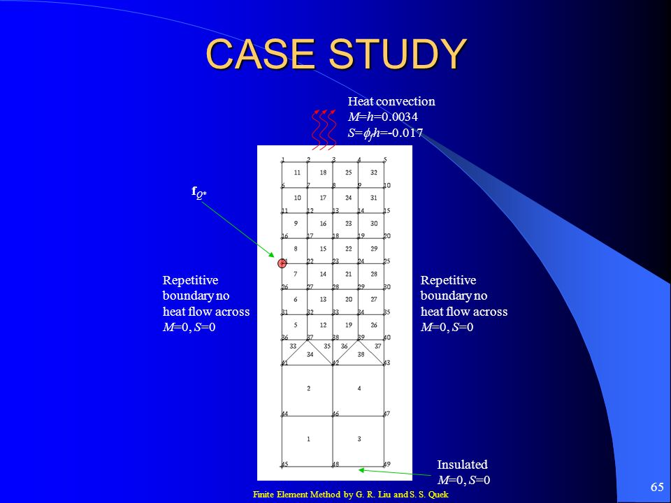 CASE STUDY Heat convection M=h=0.0034 S=ff h=-0.017 fQ*