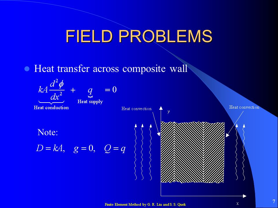 FIELD PROBLEMS Heat transfer across composite wall Note: