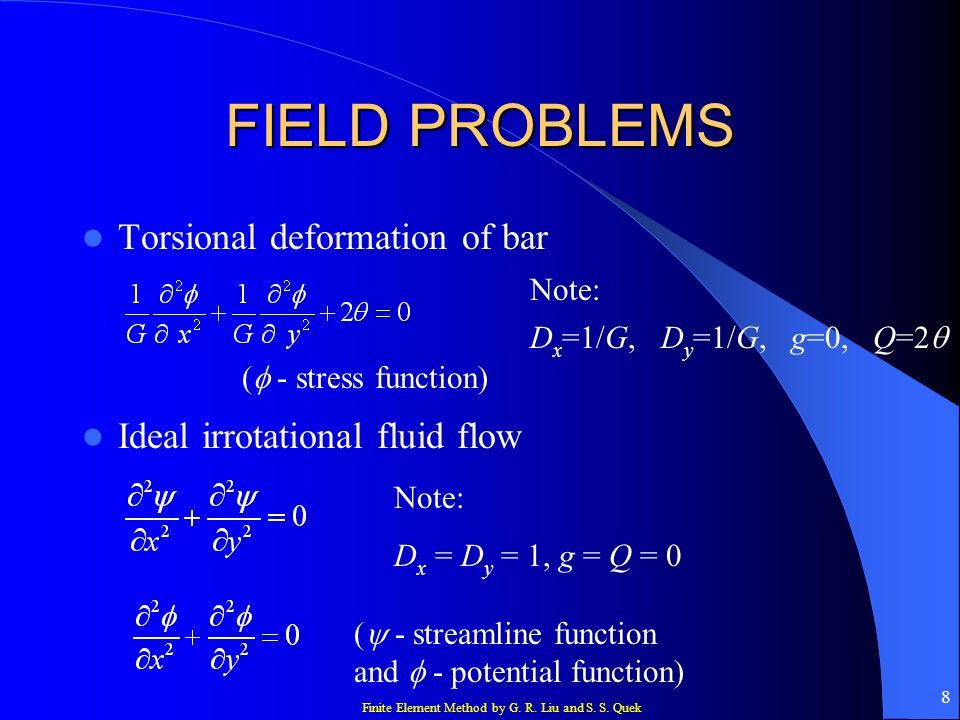 FIELD PROBLEMS Torsional deformation of bar