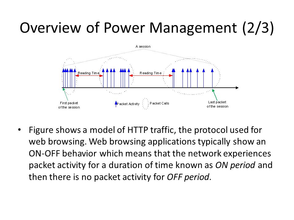 Overview of Power Management (2/3)