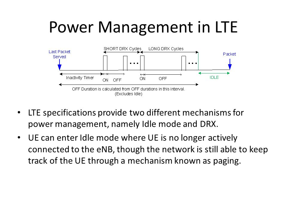 Power Management in LTE