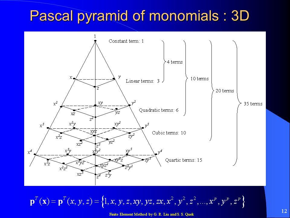 Pascal pyramid of monomials : 3D