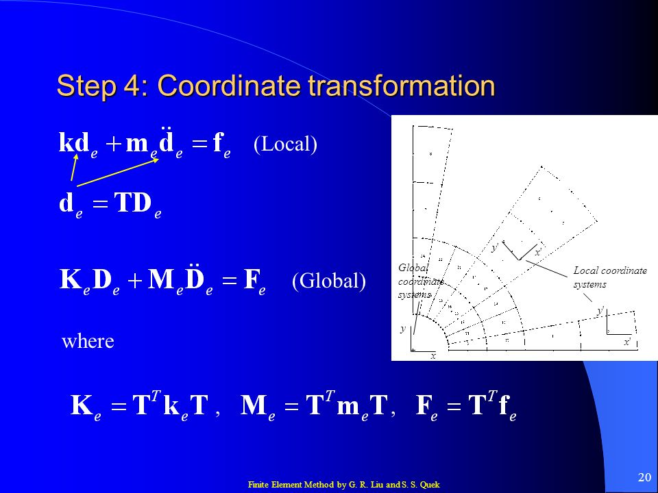 Step 4: Coordinate transformation
