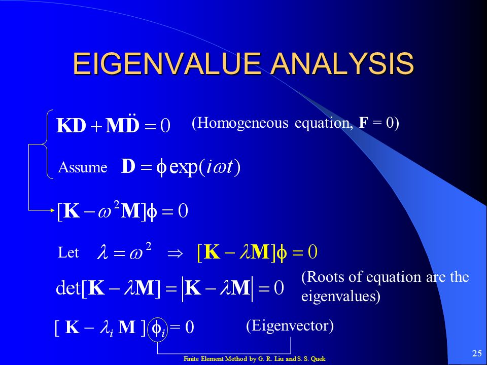 EIGENVALUE ANALYSIS [ K - li M ] fi = 0 (Homogeneous equation, F = 0)