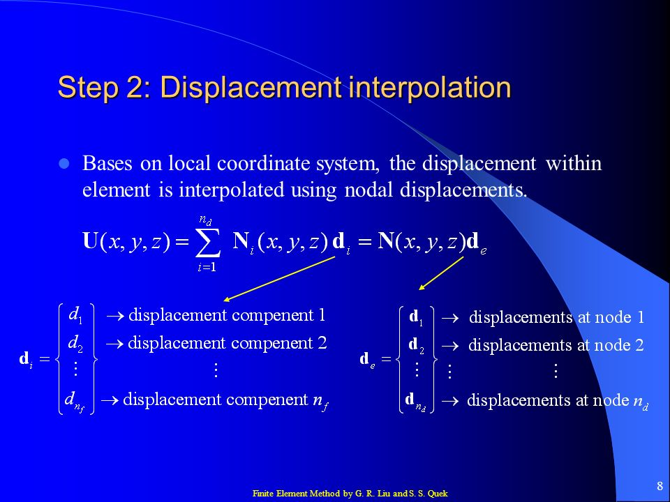 Step 2: Displacement interpolation