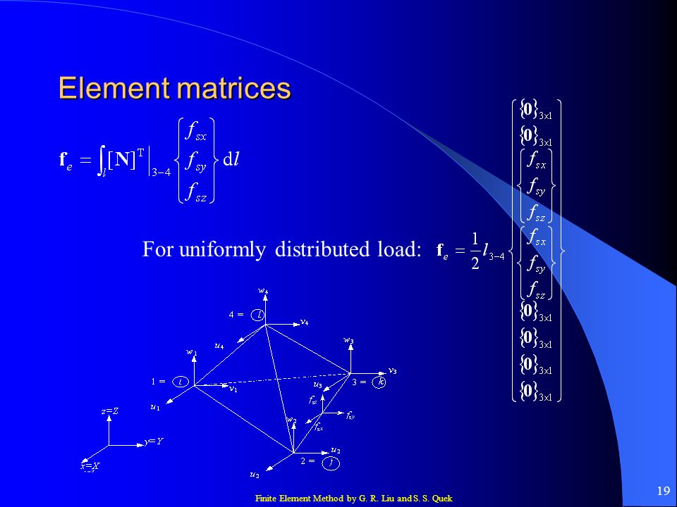 Element matrices For uniformly distributed load: