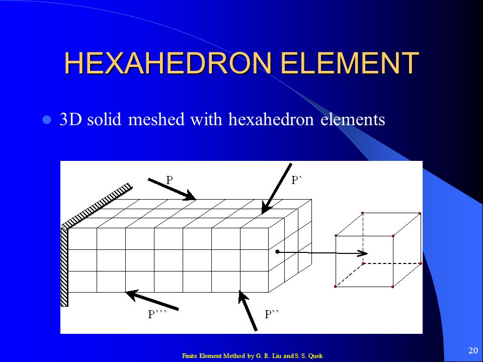 HEXAHEDRON ELEMENT 3D solid meshed with hexahedron elements