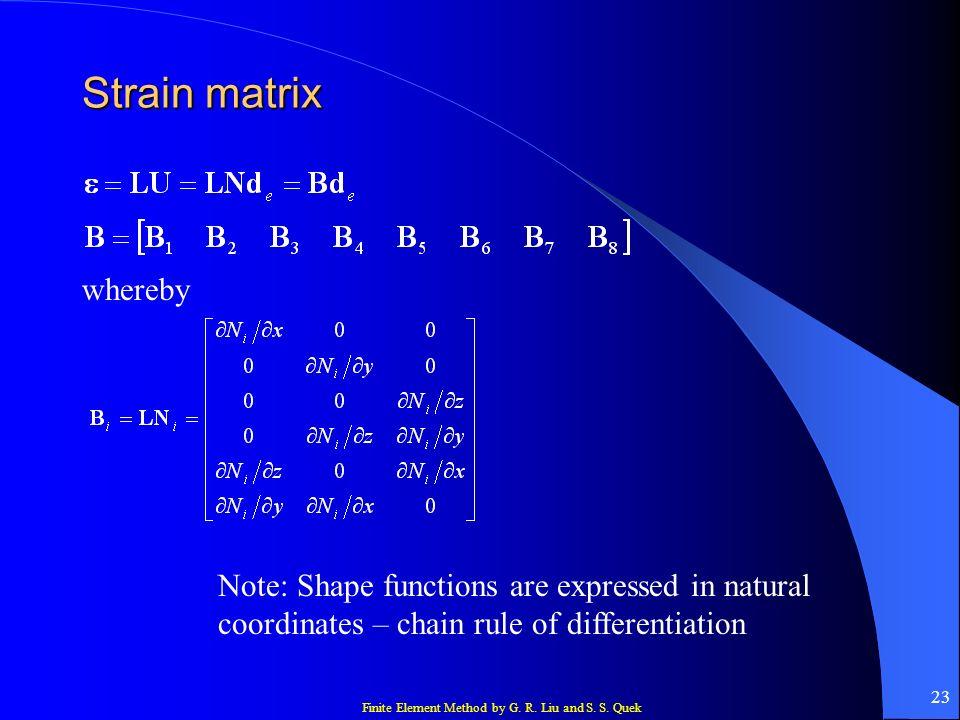 Strain matrix whereby.