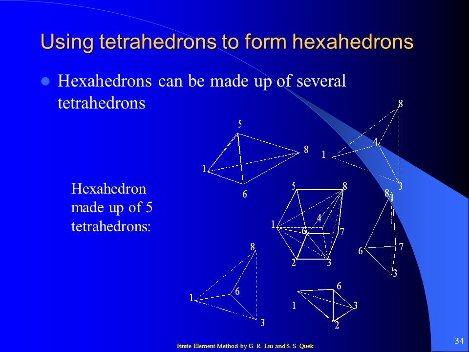 Using tetrahedrons to form hexahedrons