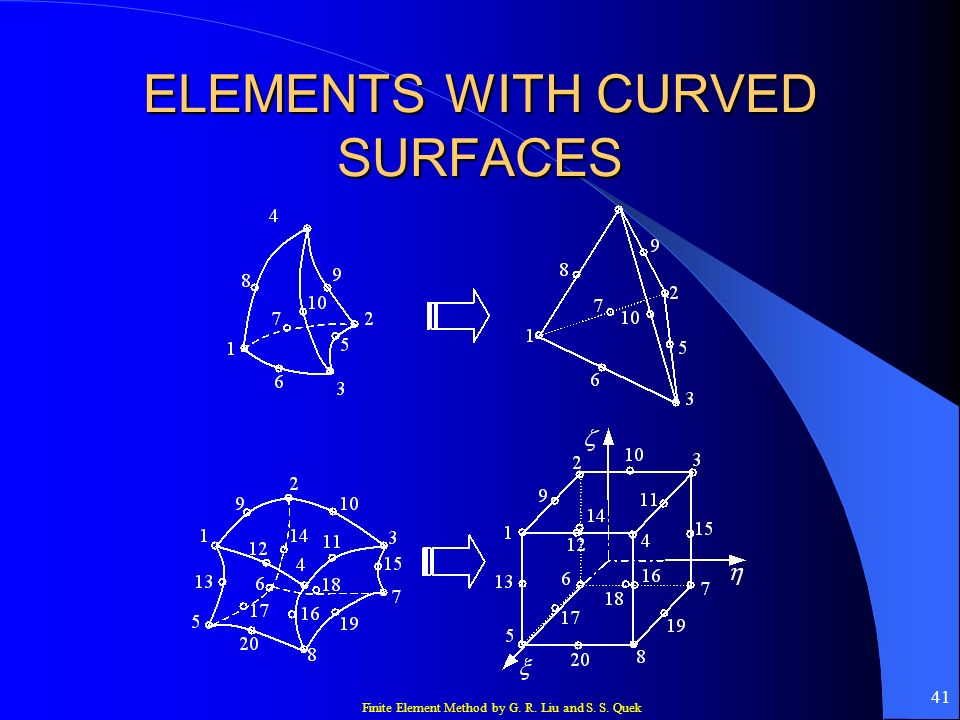 ELEMENTS WITH CURVED SURFACES