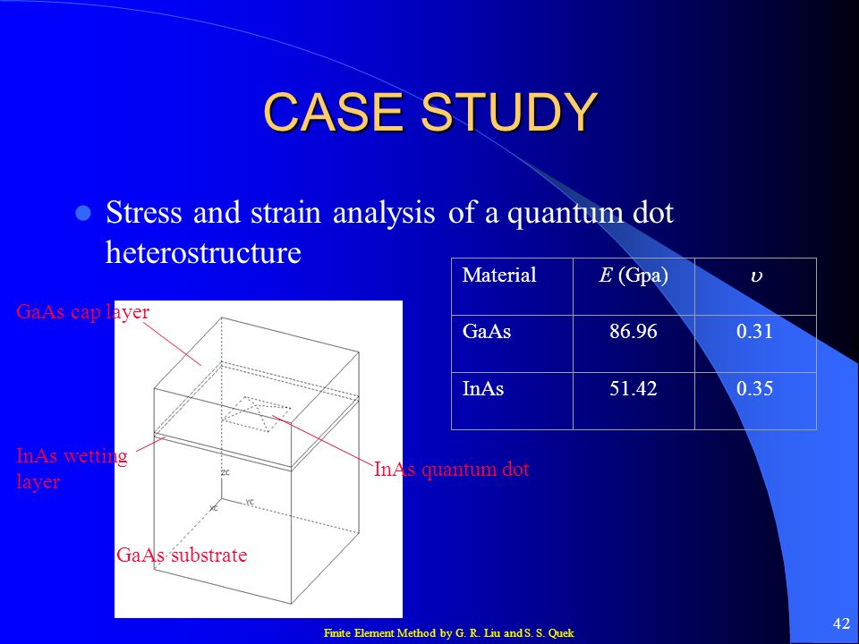 CASE STUDY Stress and strain analysis of a quantum dot heterostructure