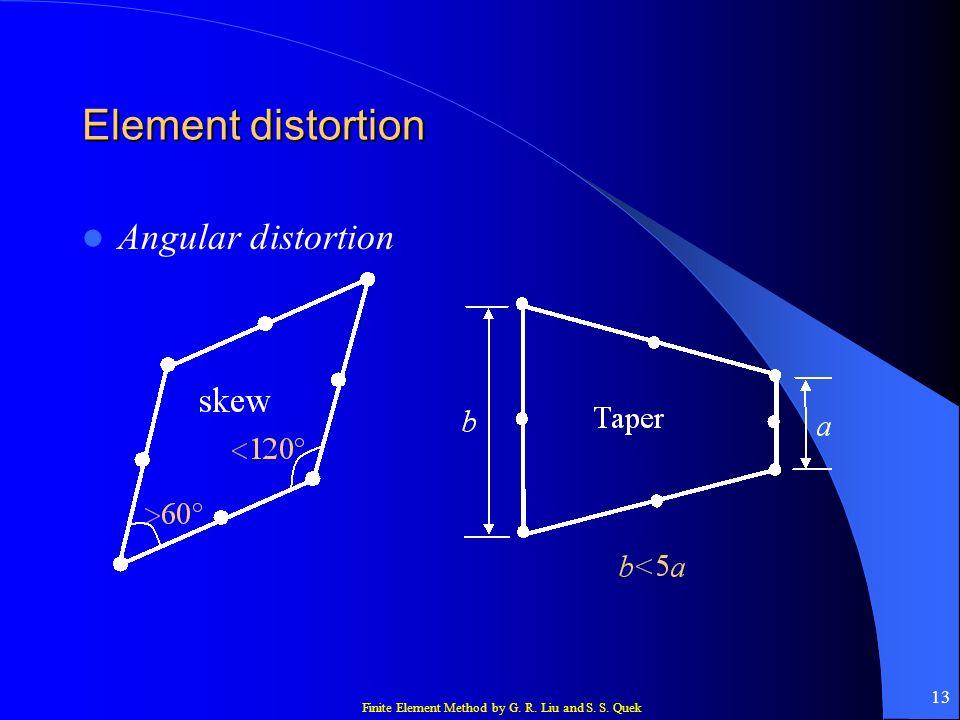 Element distortion Angular distortion