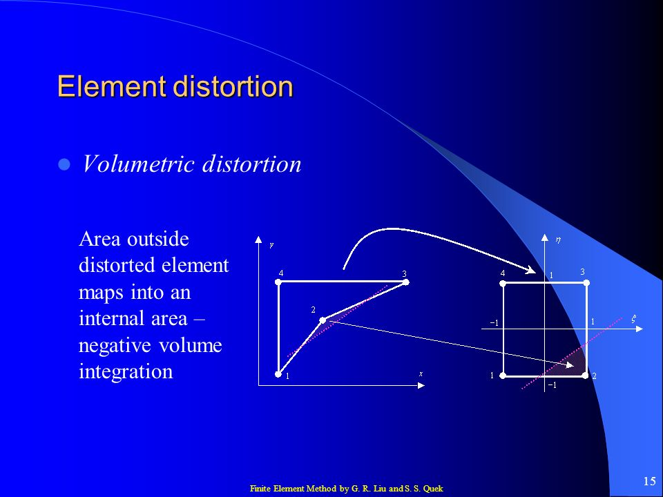 Element distortion Volumetric distortion