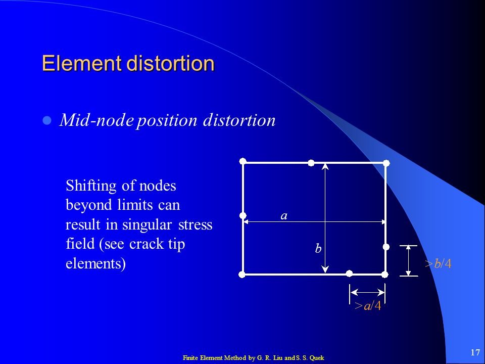 Element distortion Mid-node position distortion