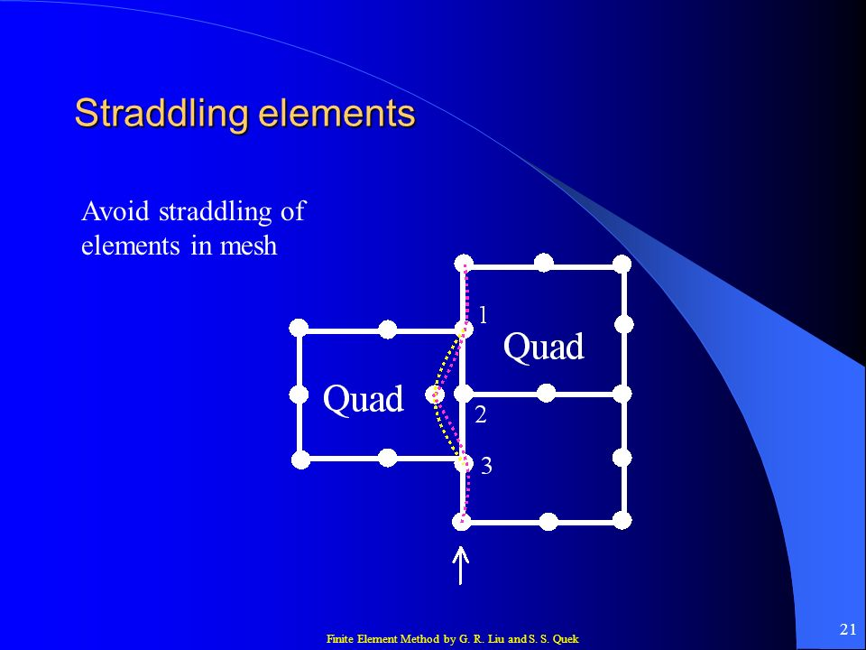 Straddling elements Avoid straddling of elements in mesh