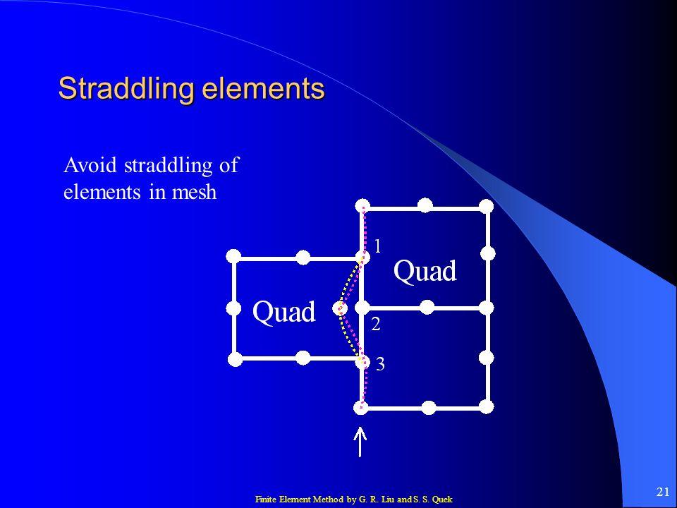 Straddling elements Avoid straddling of elements in mesh