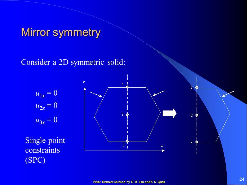 Mirror symmetry Consider a 2D symmetric solid: u1x = 0 u2x = 0 u3x = 0