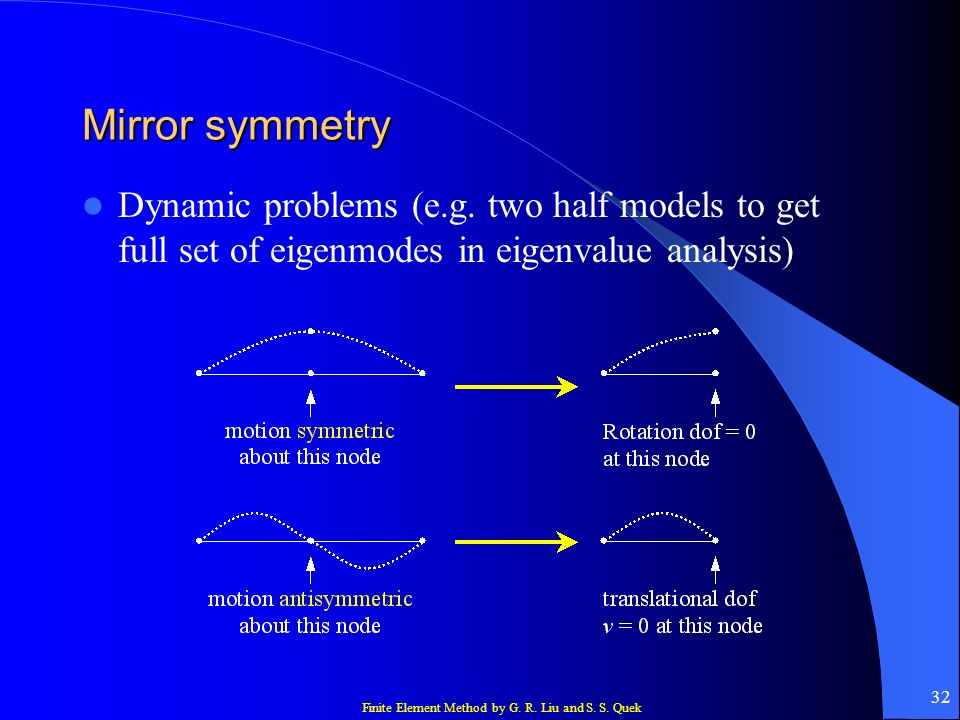 Mirror symmetry Dynamic problems (e.g.