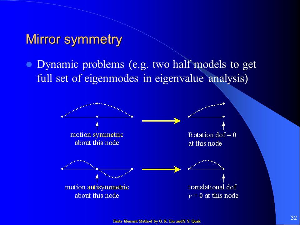 Mirror symmetry Dynamic problems (e.g.