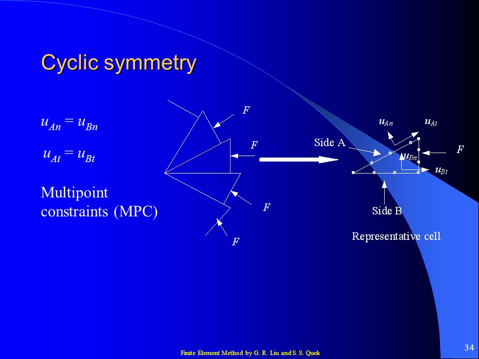 Cyclic symmetry uAn = uBn uAt = uBt Multipoint constraints (MPC)