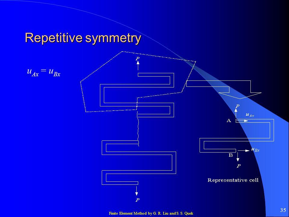 Repetitive symmetry uAx = uBx
