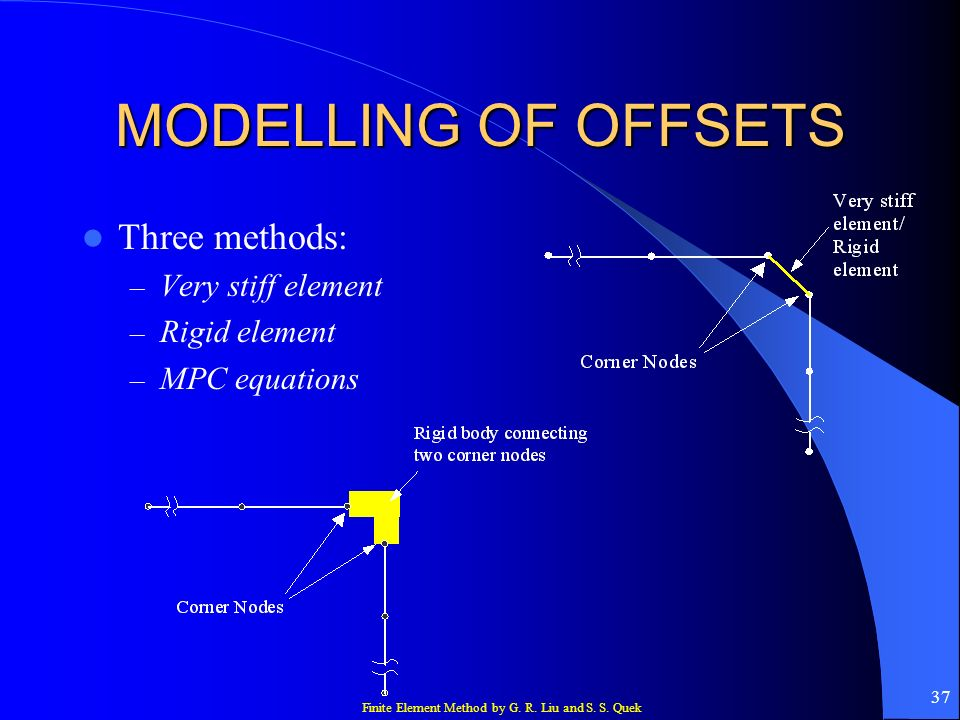 MODELLING OF OFFSETS Three methods: Very stiff element Rigid element