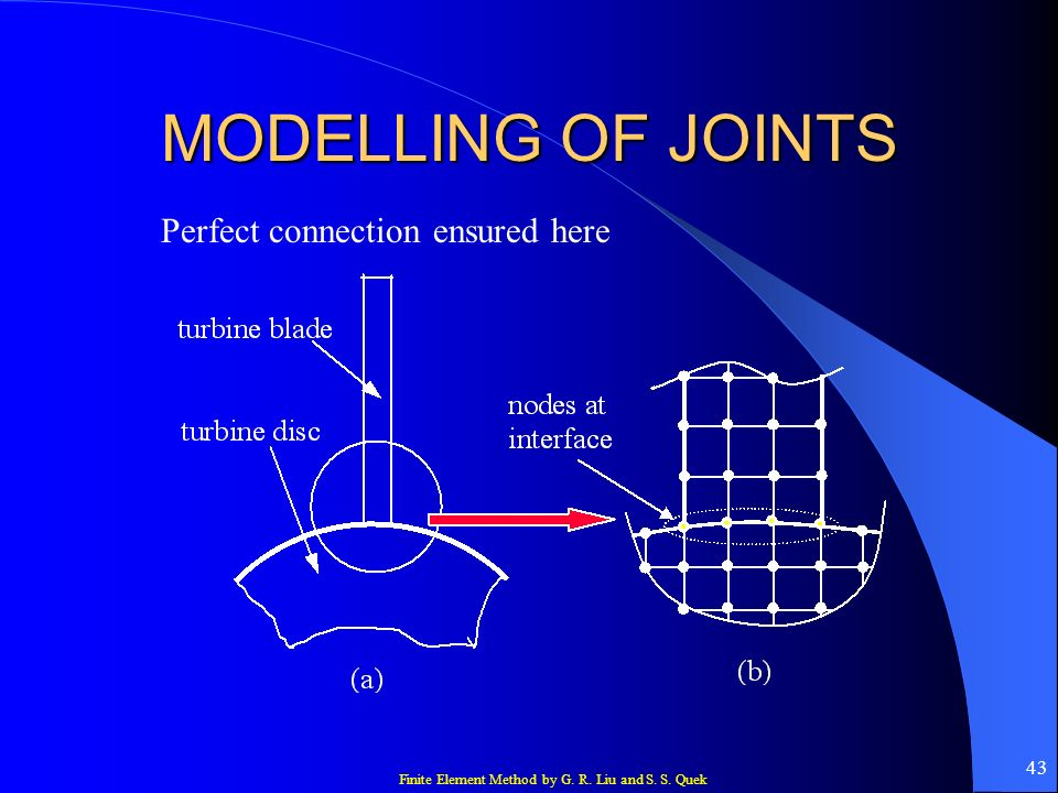 MODELLING OF JOINTS Perfect connection ensured here