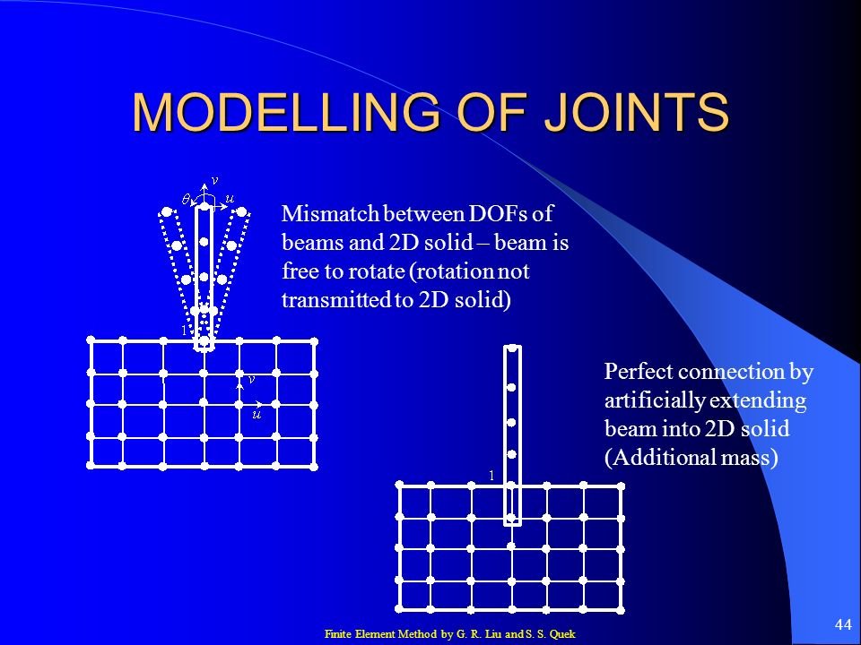 MODELLING OF JOINTS Mismatch between DOFs of beams and 2D solid – beam is free to rotate (rotation not transmitted to 2D solid)